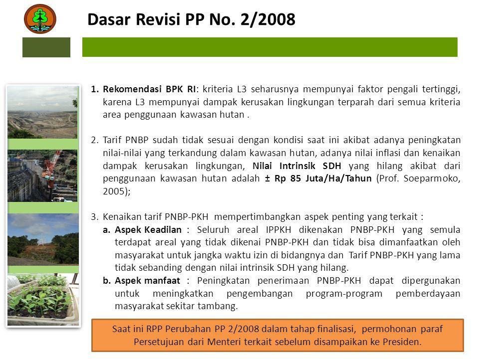 Dasar Revisi PP No. 2/2008 1.Rekomendasi BPK RI: kriteria L3 seharusnya mempunyai faktor pengali tertinggi, karena L3 mempunyai dampak kerusakan lingk