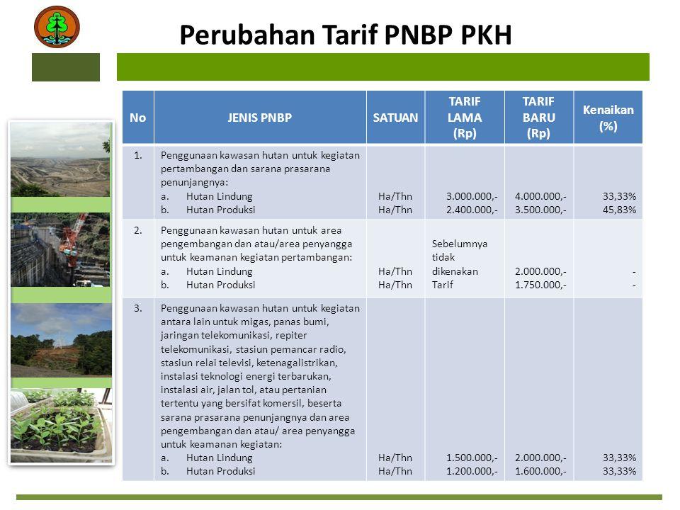 Perubahan Tarif PNBP PKH NoJENIS PNBPSATUAN TARIF LAMA (Rp) TARIF BARU (Rp) Kenaikan (%) 1.Penggunaan kawasan hutan untuk kegiatan pertambangan dan sa