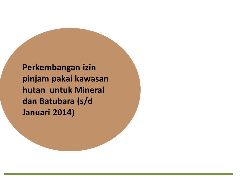 Perkembangan izin pinjam pakai kawasan hutan untuk Mineral dan Batubara (s/d Januari 2014)