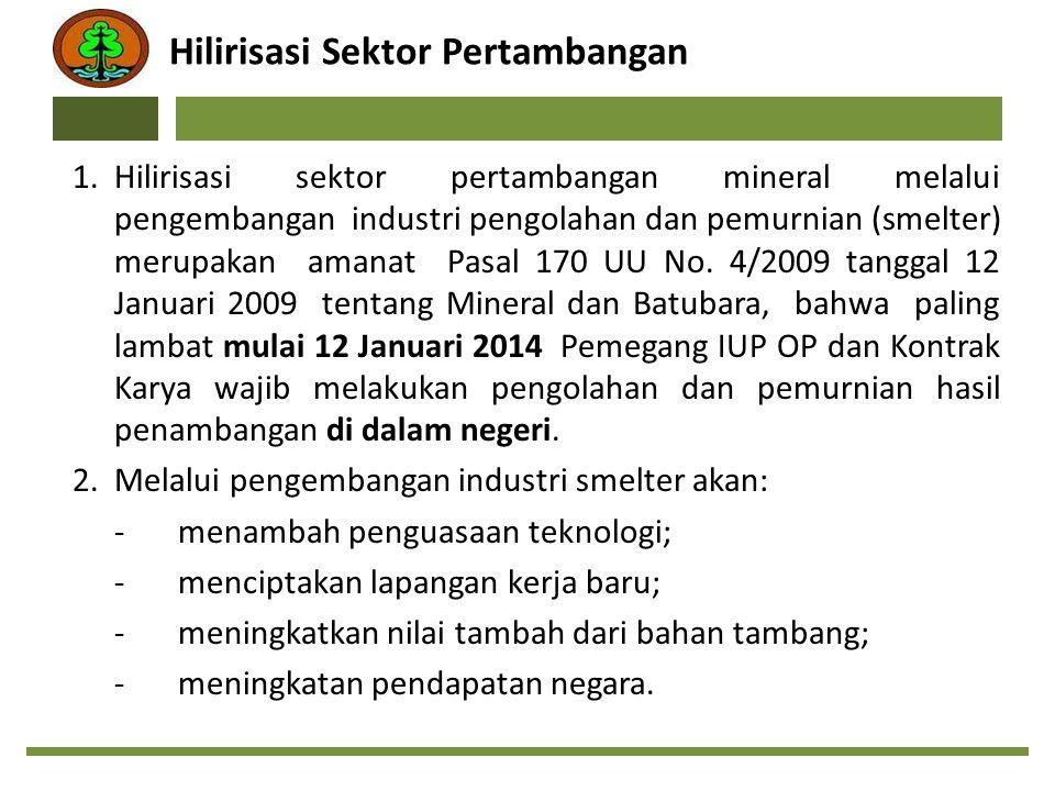 Hilirisasi Sektor Pertambangan 1.Hilirisasi sektor pertambangan mineral melalui pengembangan industri pengolahan dan pemurnian (smelter) merupakan ama