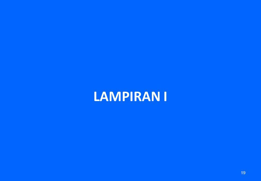 LAMPIRAN I 19