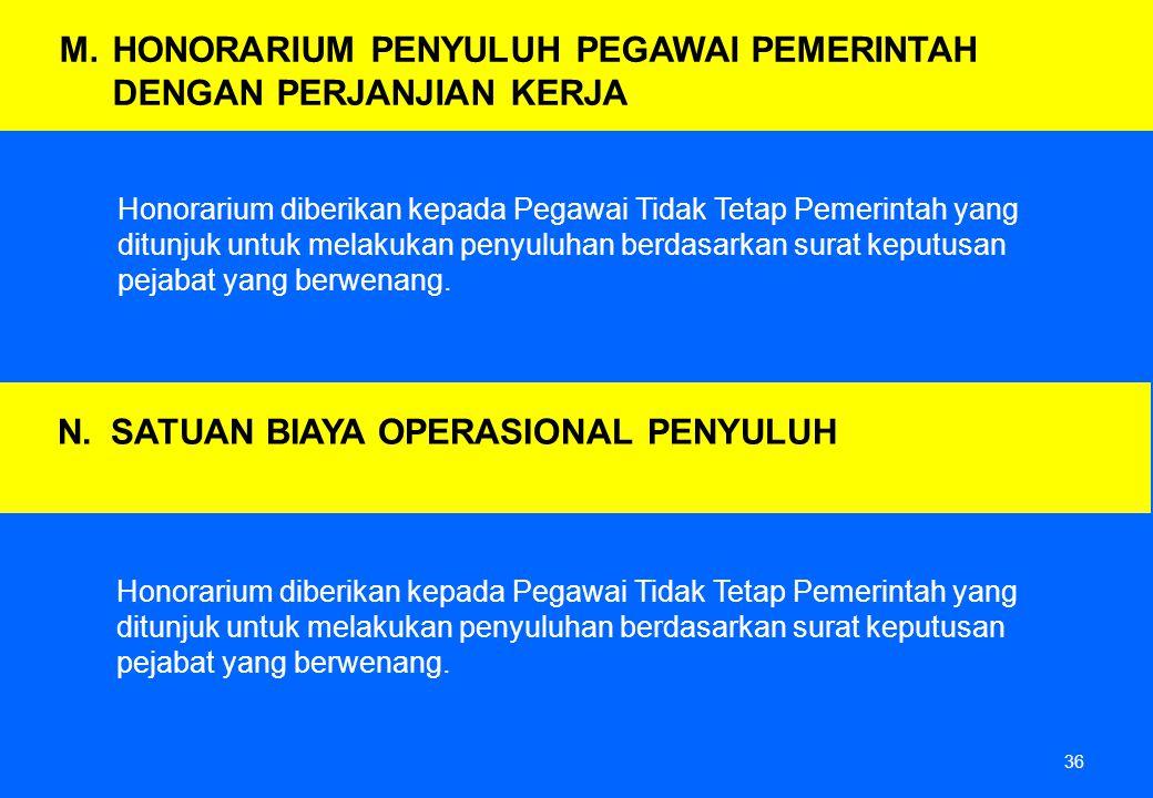 36 Honorarium diberikan kepada Pegawai Tidak Tetap Pemerintah yang ditunjuk untuk melakukan penyuluhan berdasarkan surat keputusan pejabat yang berwen
