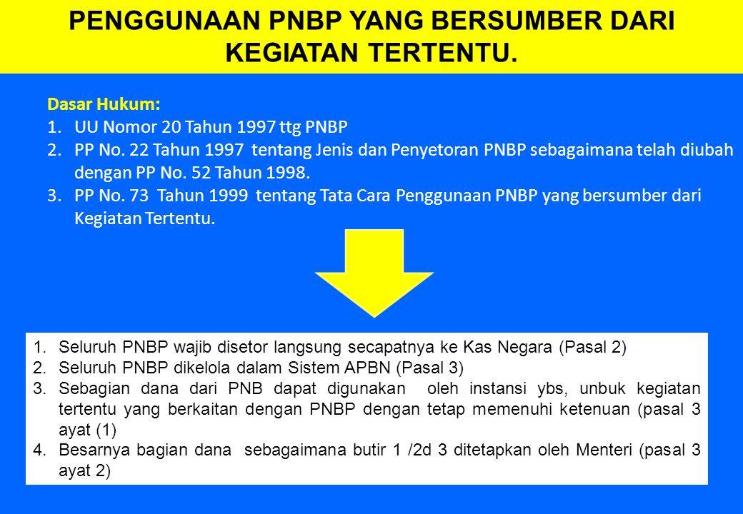 68 Dasar Hukum: 1.UU Nomor 20 Tahun 1997 ttg PNBP 2.PP No. 22 Tahun 1997 tentang Jenis dan Penyetoran PNBP sebagaimana telah diubah dengan PP No. 52 T