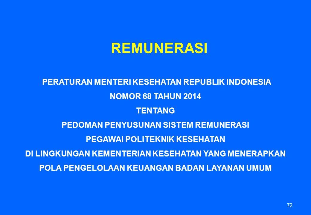 72 PERATURAN MENTERI KESEHATAN REPUBLIK INDONESIA NOMOR 68 TAHUN 2014 TENTANG PEDOMAN PENYUSUNAN SISTEM REMUNERASI PEGAWAI POLITEKNIK KESEHATAN DI LIN