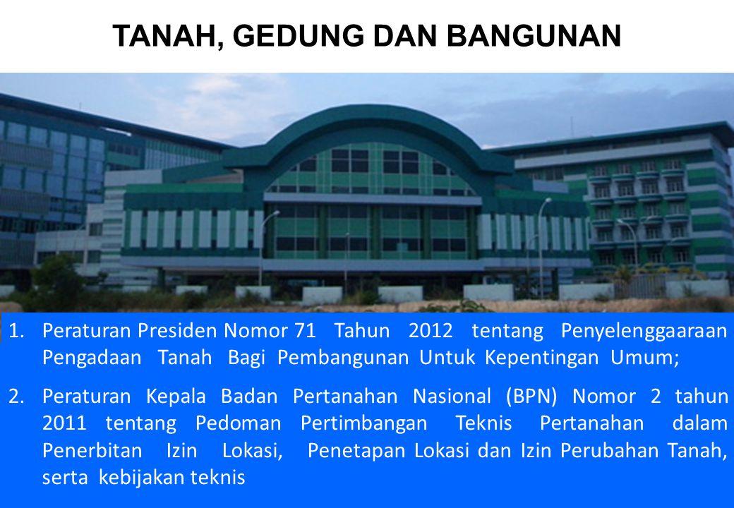 9 TANAH, GEDUNG DAN BANGUNAN 1.Peraturan Presiden Nomor 71 Tahun 2012 tentang Penyelenggaaraan Pengadaan Tanah Bagi Pembangunan Untuk Kepentingan Umum