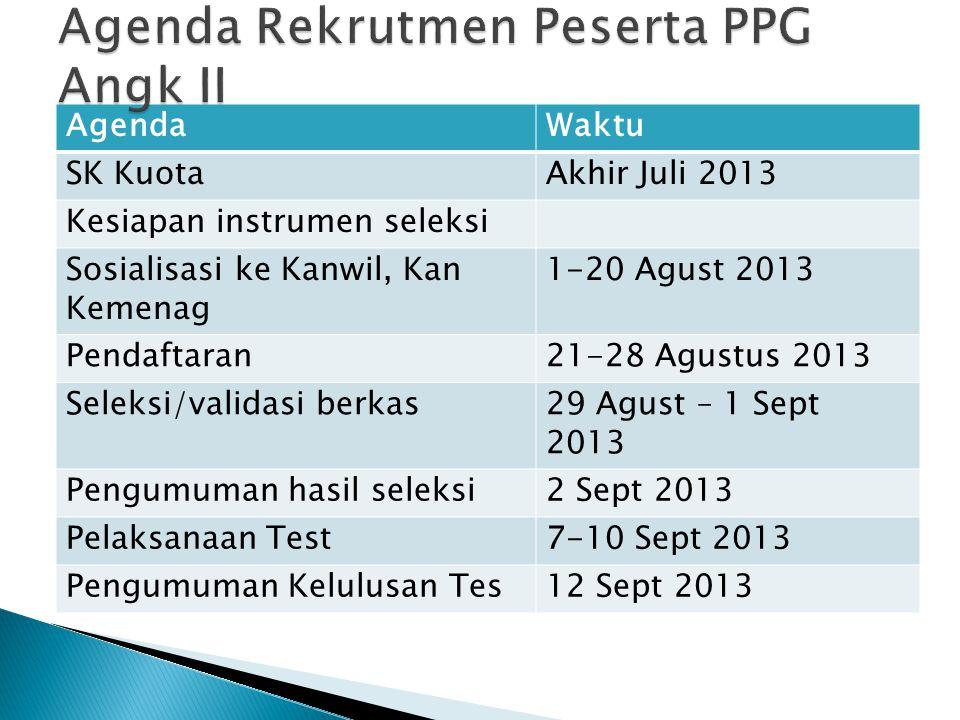 AgendaWaktu SK KuotaAkhir Juli 2013 Kesiapan instrumen seleksi Sosialisasi ke Kanwil, Kan Kemenag 1-20 Agust 2013 Pendaftaran21-28 Agustus 2013 Seleks