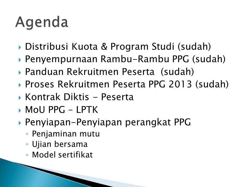  Distribusi Kuota & Program Studi (sudah)  Penyempurnaan Rambu-Rambu PPG (sudah)  Panduan Rekruitmen Peserta (sudah)  Proses Rekruitmen Peserta PP