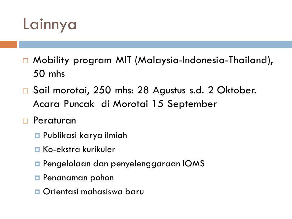 Lainnya  Mobility program MIT (Malaysia-Indonesia-Thailand), 50 mhs  Sail morotai, 250 mhs: 28 Agustus s.d. 2 Oktober. Acara Puncak di Morotai 15 Se
