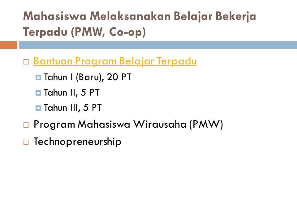 Mahasiswa Melaksanakan Belajar Bekerja Terpadu (PMW, Co-op)  Bantuan Program Belajar Terpadu Bantuan Program Belajar Terpadu  Tahun I (Baru), 20 PT