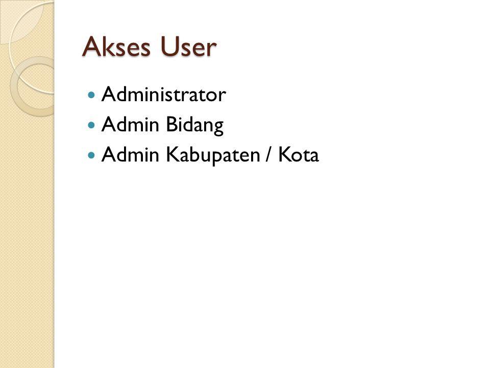 Akses User Administrator Admin Bidang Admin Kabupaten / Kota