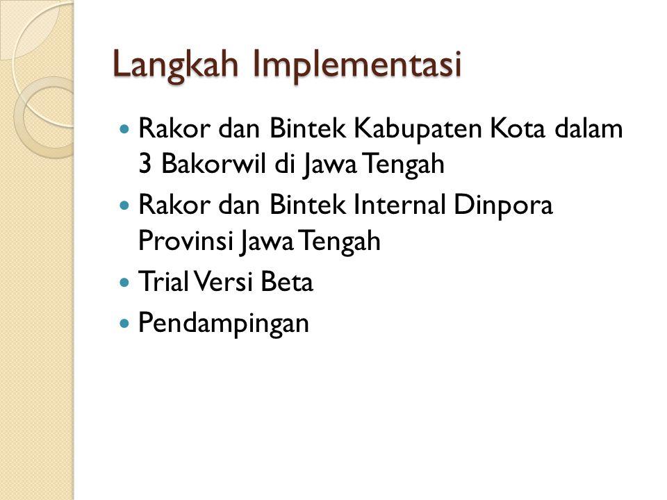 Langkah Implementasi Rakor dan Bintek Kabupaten Kota dalam 3 Bakorwil di Jawa Tengah Rakor dan Bintek Internal Dinpora Provinsi Jawa Tengah Trial Versi Beta Pendampingan