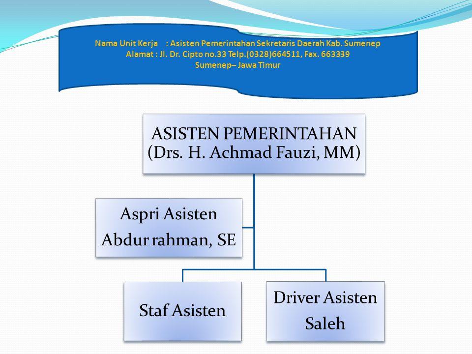 Nama Unit Kerja : Asisten Pemerintahan Sekretaris Daerah Kab. Sumenep Alamat : Jl. Dr. Cipto no.33 Telp.(0328)664511, Fax. 663339 Sumenep– Jawa Timur