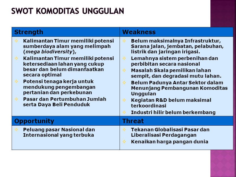 StrengthWeakness  Kalimantan Timur memiliki potensi sumberdaya alam yang melimpah (mega biodiversity),  Kalimantan Timur memiliki potensi ketersedia