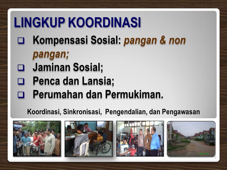 LINGKUP KOORDINASI  Kompensasi Sosial: pangan & non pangan;  Jaminan Sosial;  Penca dan Lansia;  Perumahan dan Permukiman.