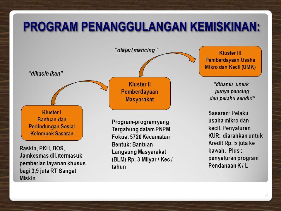 4 PROGRAM PENANGGULANGAN KEMISKINAN: Kluster I Bantuan dan Perlindungan Sosial Kelompok Sasaran Kluster III Pemberdayaan Usaha Mikro dan Kecil (UMK) Kluster II Pemberdayaan Masyarakat dibantu untuk punya pancing dan perahu sendiri dikasih ikan diajari mancing Program-program yang Tergabung dalam PNPM.