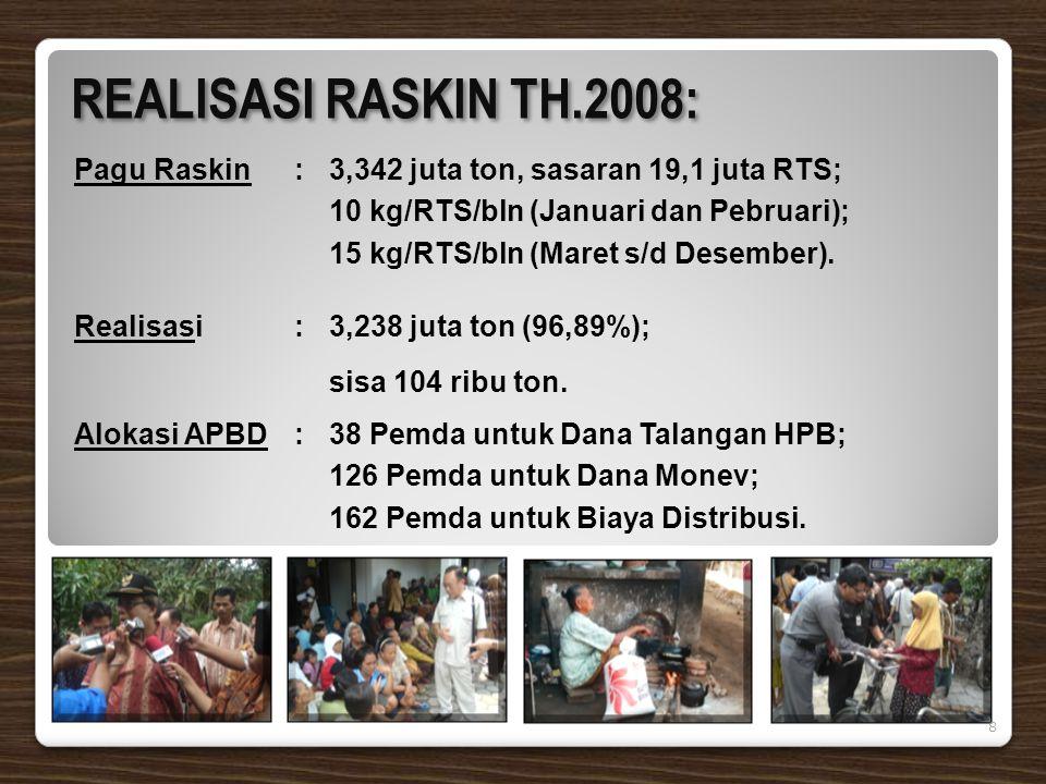 REALISASI RASKIN TH.2008: Pagu Raskin: 3,342 juta ton, sasaran 19,1 juta RTS; 10 kg/RTS/bln (Januari dan Pebruari); 15 kg/RTS/bln (Maret s/d Desember).