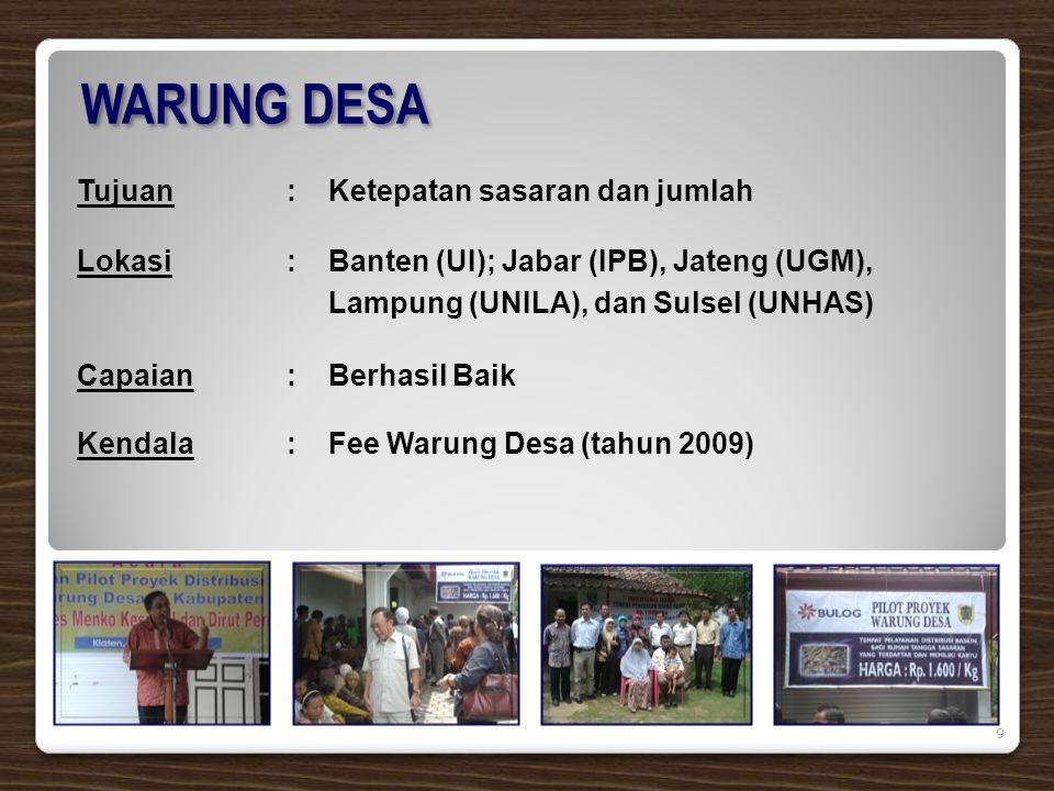 WARUNG DESA Tujuan:Ketepatan sasaran dan jumlah Lokasi: Banten (UI); Jabar (IPB), Jateng (UGM), Lampung (UNILA), dan Sulsel (UNHAS) Capaian:Berhasil Baik Kendala:Fee Warung Desa (tahun 2009) 9