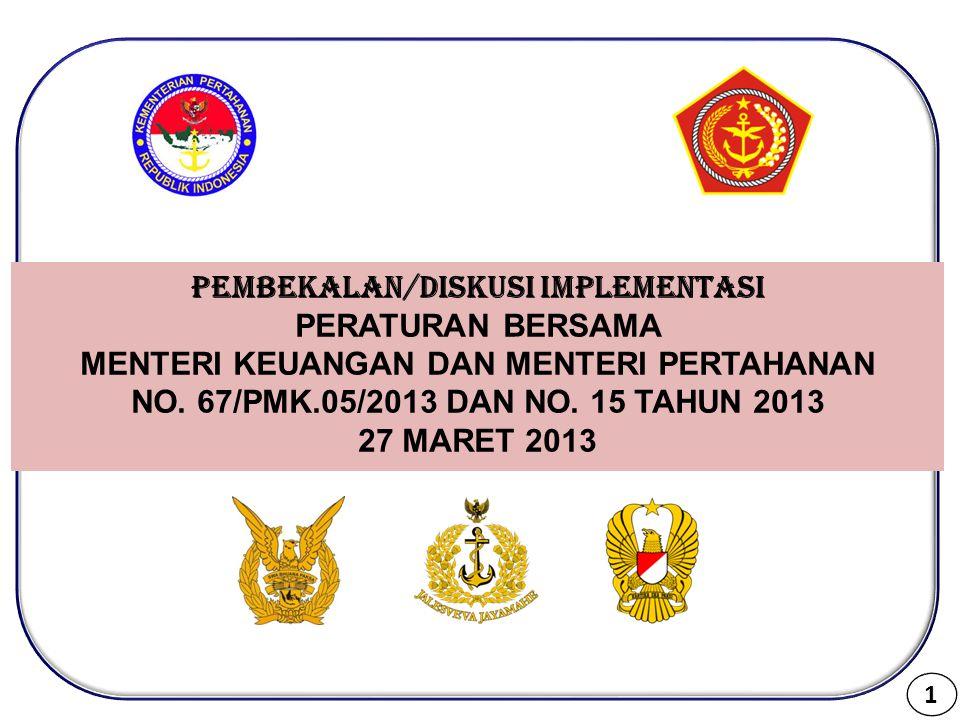 PENGENDALIAN DAN PENGAWASAN FUNGSI KEMHAN SATKER KOTAMA KEMHAN SATKER UO KEMHAN GIAT PROGRAM GIAT PROGRAM UO FUNGSI PROGRAM TNI KEMHAN TNI SATKER KOTAMA KEMHAN SATKER UO KEMHAN GIAT PROGRAM GIAT SAAT INISARAN 42