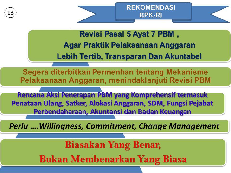 Revisi Pasal 5 Ayat 7 PBM, Agar Praktik Pelaksanaan Anggaran Lebih Tertib, Transparan Dan Akuntabel Segera diterbitkan Permenhan tentang Mekanisme Pel