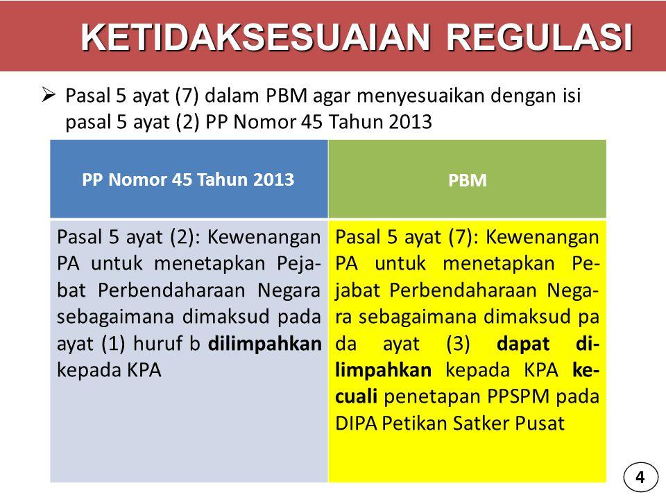  Pasal 5 ayat (7) dalam PBM agar menyesuaikan dengan isi pasal 5 ayat (2) PP Nomor 45 Tahun 2013 KETIDAKSESUAIAN REGULASI PP Nomor 45 Tahun 2013PBM P
