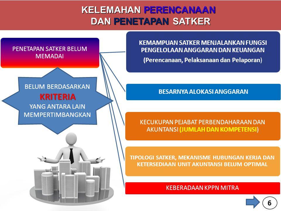  Fungsi Satker: Perencanaan, Pelaksanaan, dan Pelaporan  PMK No.