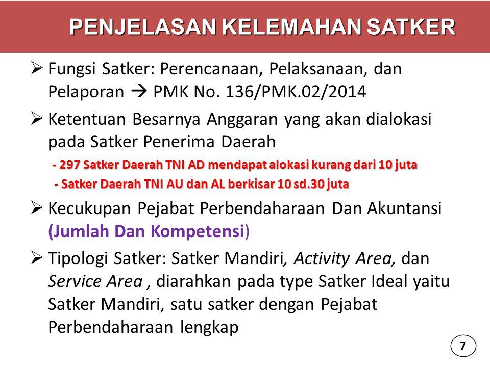  Fungsi Satker: Perencanaan, Pelaksanaan, dan Pelaporan  PMK No. 136/PMK.02/2014  Ketentuan Besarnya Anggaran yang akan dialokasi pada Satker Pener