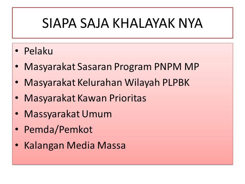 SIAPA SAJA KHALAYAK NYA Pelaku Masyarakat Sasaran Program PNPM MP Masyarakat Kelurahan Wilayah PLPBK Masyarakat Kawan Prioritas Massyarakat Umum Pemda
