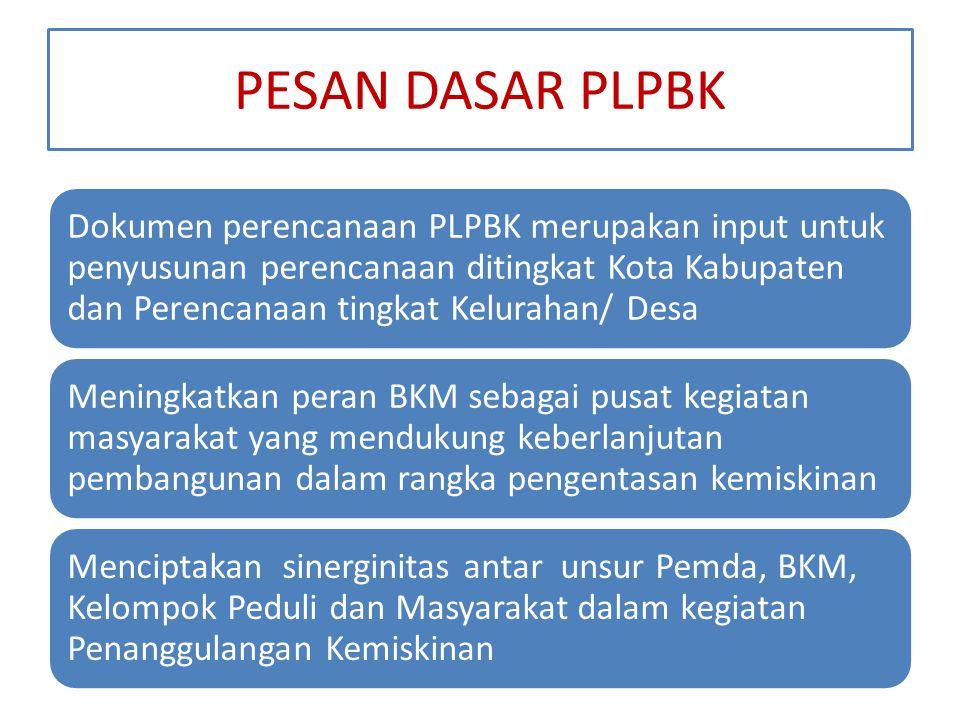 PESAN DASAR PLPBK Dokumen perencanaan PLPBK merupakan input untuk penyusunan perencanaan ditingkat Kota Kabupaten dan Perencanaan tingkat Kelurahan/ D