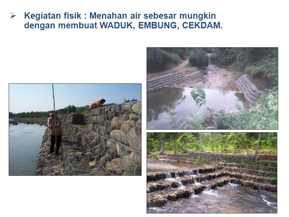  Kegiatan fisik : Menahan air sebesar mungkin dengan membuat WADUK, EMBUNG, CEKDAM. 13