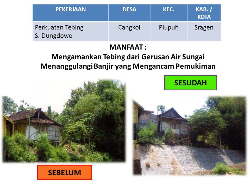 SESUDAH SEBELUM MANFAAT : Mengamankan Tebing dari Gerusan Air Sungai Menanggulangi Banjir yang Mengancam Pemukiman PEKERJAANDESAKEC.KAB. / KOTA Perkua