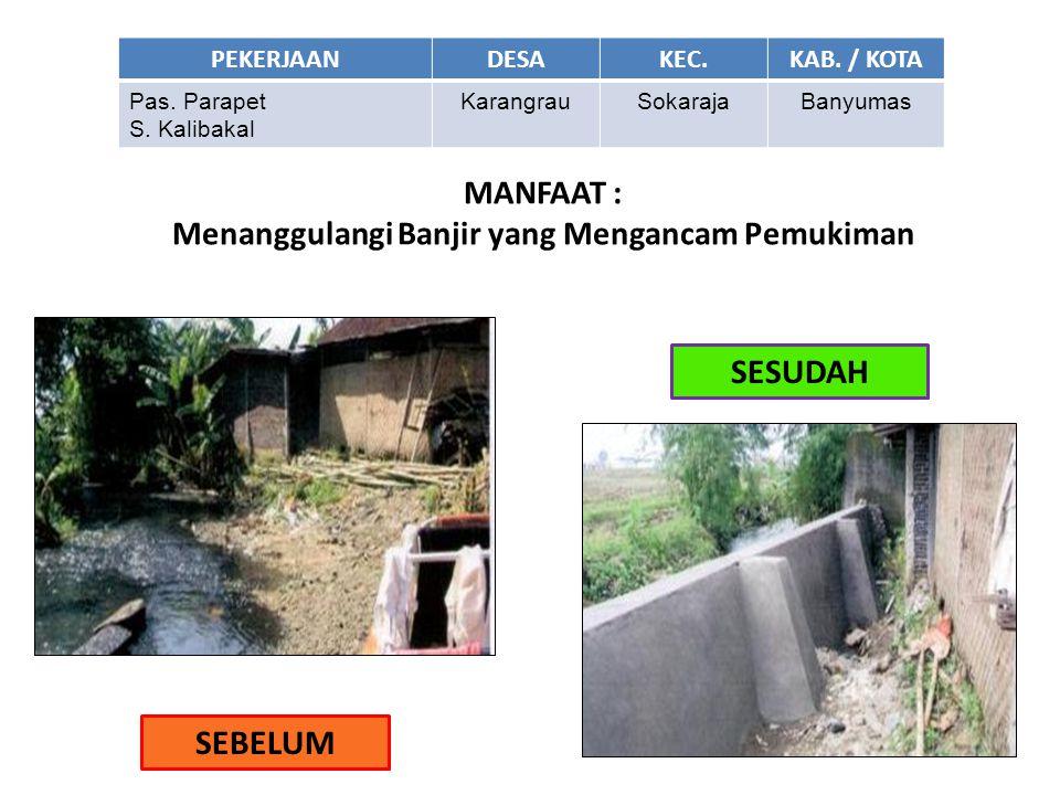 SEBELUM SESUDAH PEKERJAANDESAKEC.KAB. / KOTA Pas. Parapet S. Kalibakal KarangrauSokarajaBanyumas MANFAAT : Menanggulangi Banjir yang Mengancam Pemukim