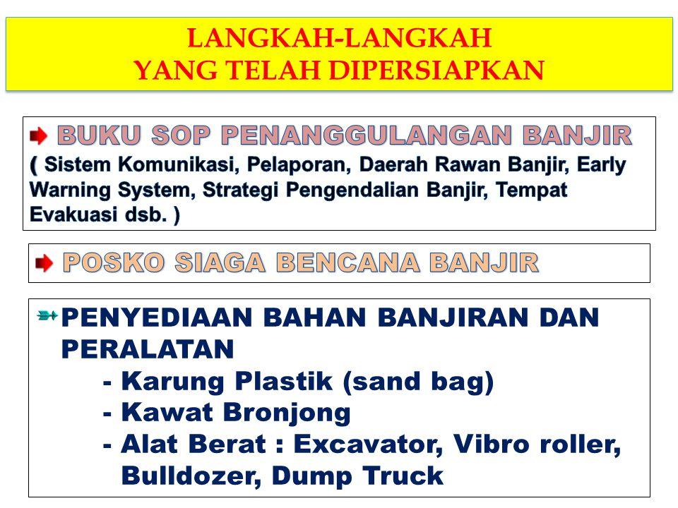 LANGKAH-LANGKAH YANG TELAH DIPERSIAPKAN PENYEDIAAN BAHAN BANJIRAN DAN PERALATAN - Karung Plastik (sand bag) - Kawat Bronjong - Alat Berat : Excavator,