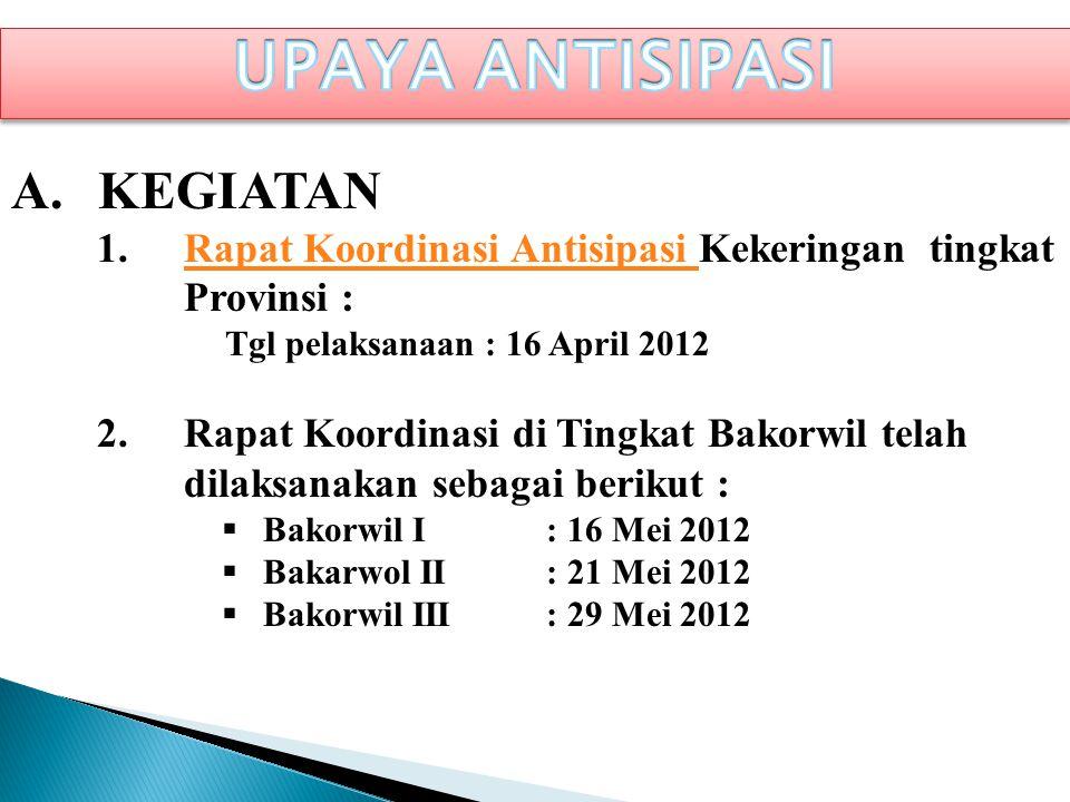 A.KEGIATAN 1.Rapat Koordinasi Antisipasi Kekeringan tingkat Provinsi :Rapat Koordinasi Antisipasi Tgl pelaksanaan : 16 April 2012 2.Rapat Koordinasi d