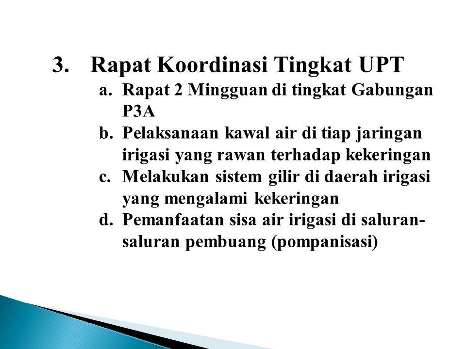 3.Rapat Koordinasi Tingkat UPT a.Rapat 2 Mingguan di tingkat Gabungan P3A b.Pelaksanaan kawal air di tiap jaringan irigasi yang rawan terhadap kekerin
