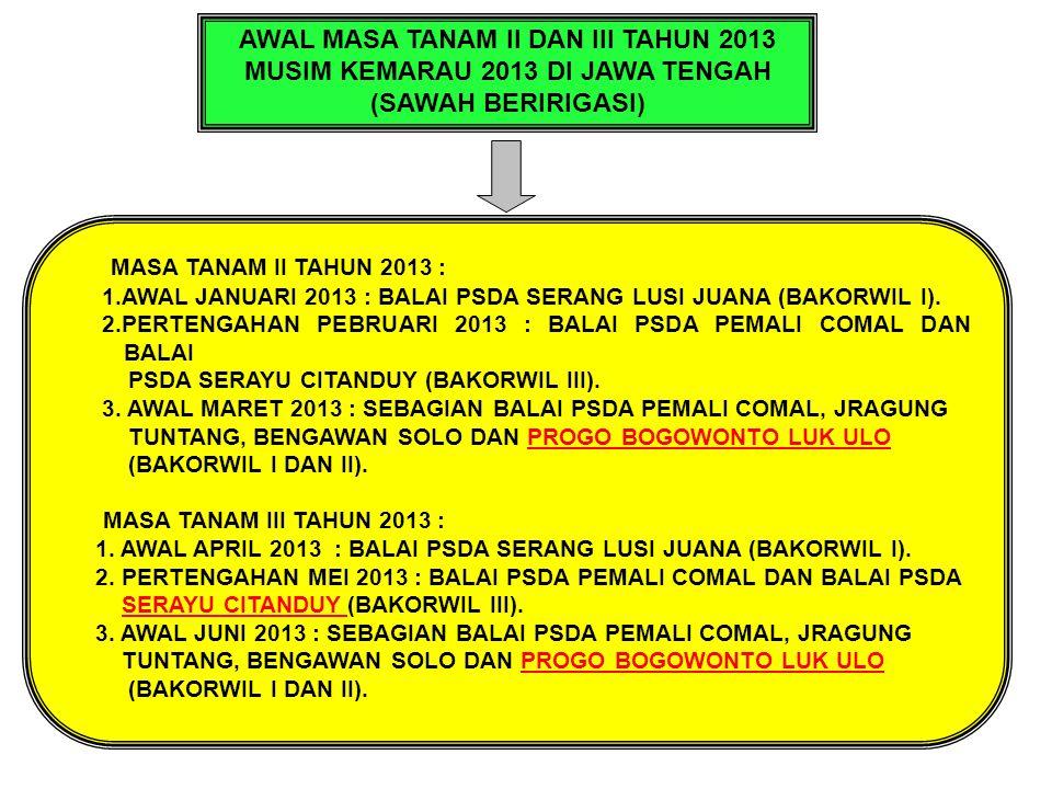 MASA TANAM II TAHUN 2013 : 1.AWAL JANUARI 2013 : BALAI PSDA SERANG LUSI JUANA (BAKORWIL I). 2.PERTENGAHAN PEBRUARI 2013 : BALAI PSDA PEMALI COMAL DAN