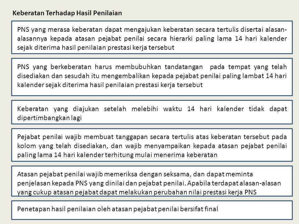 Keberatan Terhadap Hasil Penilaian PNS yang merasa keberatan dapat mengajukan keberatan secara tertulis disertai alasan- alasannya kepada atasan pejab