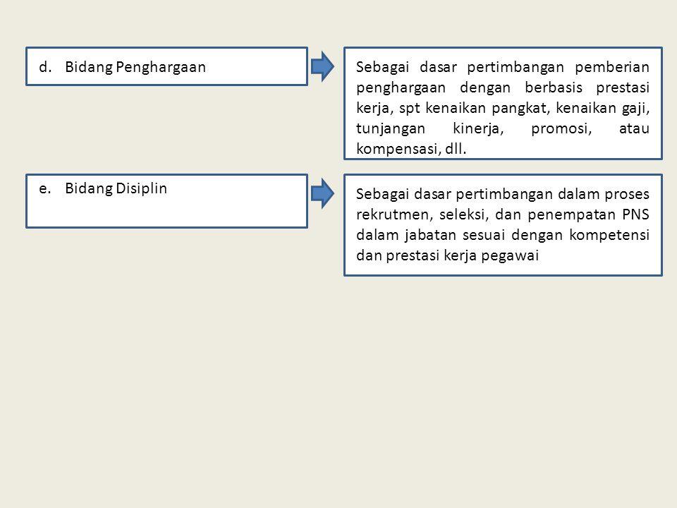 Contoh penyusunan SKP Pejabat eselon III pemilik Tugas dan Fungsi NOIII.