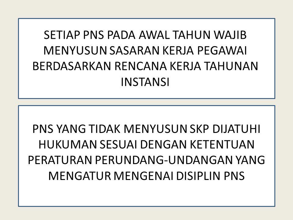 Contoh penyusunan SKP Fungsional Umum (yang melaksanakan Tugas) NOIII.