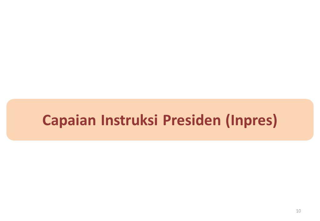 Capaian Instruksi Presiden (Inpres) 10
