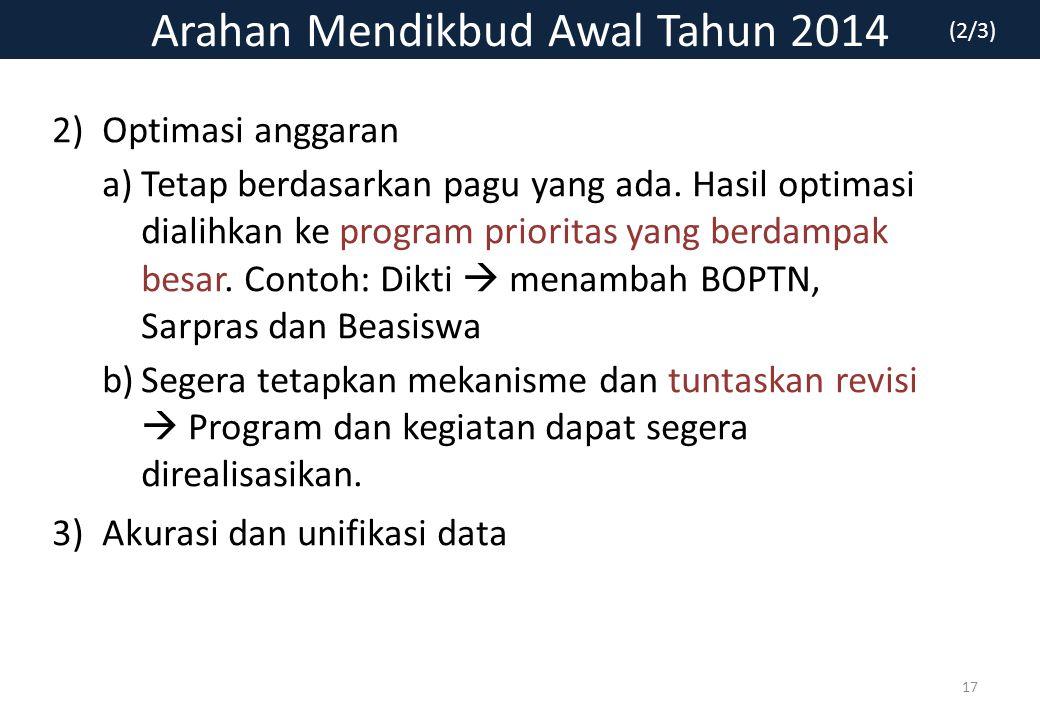 Arahan Mendikbud Awal Tahun 2014 2)Optimasi anggaran a)Tetap berdasarkan pagu yang ada.