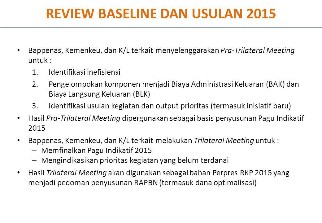 REVIEW BASELINE DAN USULAN 2015 Bappenas, Kemenkeu, dan K/L terkait menyelenggarakan Pra-Trilateral Meeting untuk : 1.Identifikasi inefisiensi 2.Pengelompokan komponen menjadi Biaya Administrasi Keluaran (BAK) dan Biaya Langsung Keluaran (BLK) 3.Identifikasi usulan kegiatan dan output prioritas (termasuk inisiatif baru) Hasil Pra-Trilateral Meeting dipergunakan sebagai basis penyusunan Pagu Indikatif 2015 Bappenas, Kemenkeu, dan K/L terkait melakukan Trilateral Meeting untuk : – Memfinalkan Pagu Indikatif 2015 – Mengindikasikan prioritas kegiatan yang belum terdanai Hasil Trilateral Meeting akan digunakan sebagai bahan Perpres RKP 2015 yang menjadi pedoman penyusunan RAPBN (termasuk dana optimalisasi)