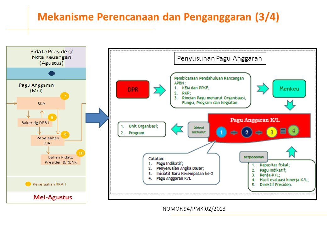 Mekanisme Perencanaan dan Penganggaran (3/4) IV Penyusunan Pagu Anggaran NOMOR 94/PMK.02/2013