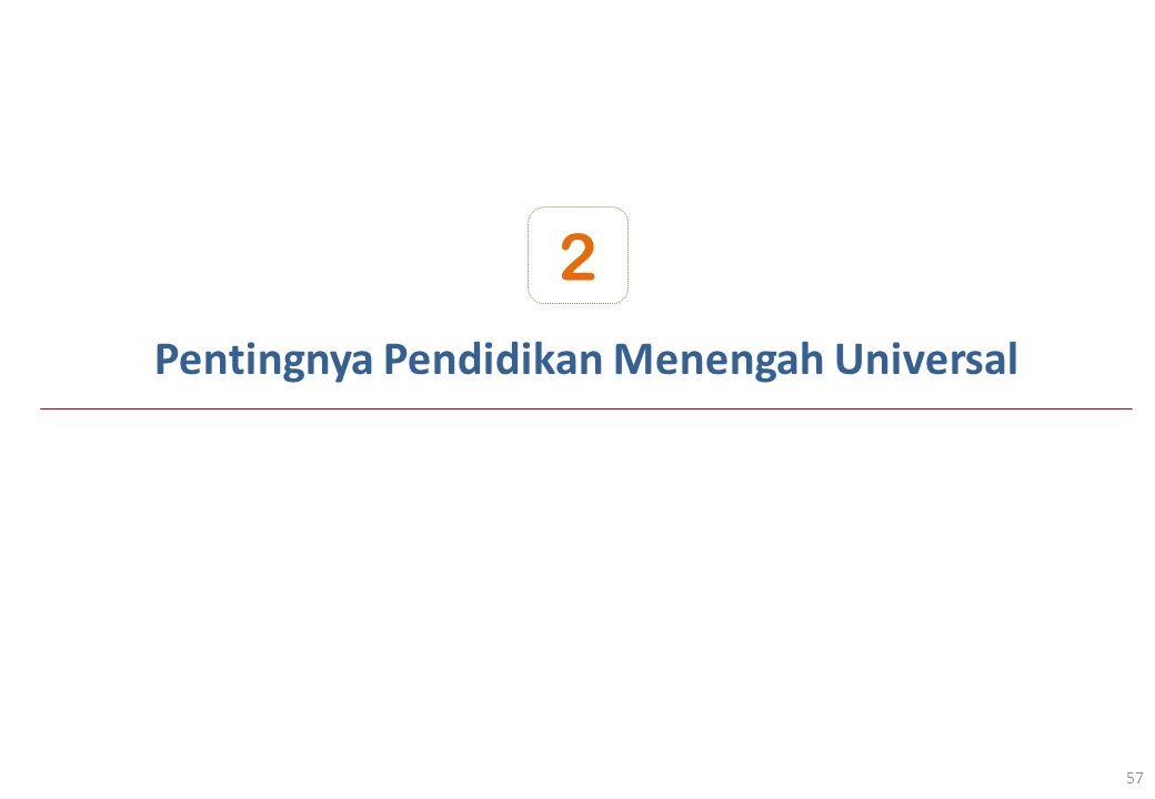 Pentingnya Pendidikan Menengah Universal 57 2