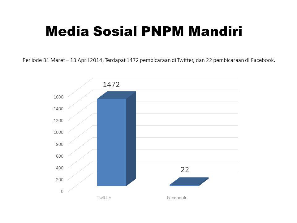 Media Sosial PNPM Mandiri Per iode 31 Maret – 13 April 2014, Terdapat 1472 pembicaraan di Twitter, dan 22 pembicaraan di Facebook.