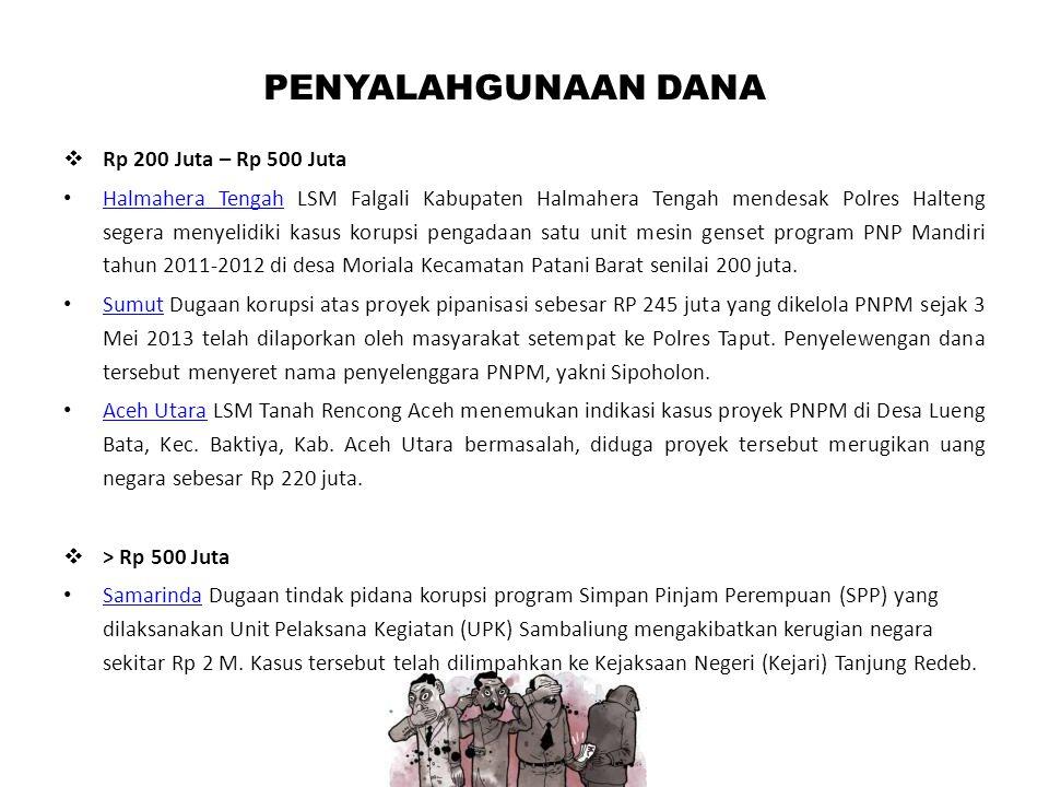 PENYALAHGUNAAN DANA  Rp 200 Juta – Rp 500 Juta Halmahera Tengah LSM Falgali Kabupaten Halmahera Tengah mendesak Polres Halteng segera menyelidiki kas