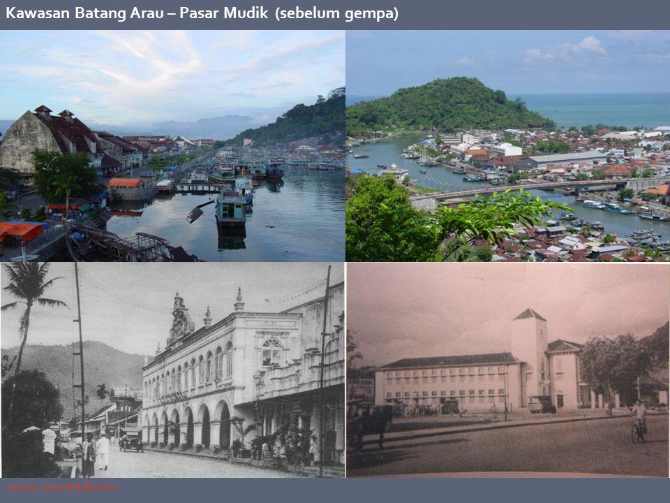 Kawasan Batang Arau – Pasar Mudik (sebelum gempa) Source: Jony W & Eko Alv.