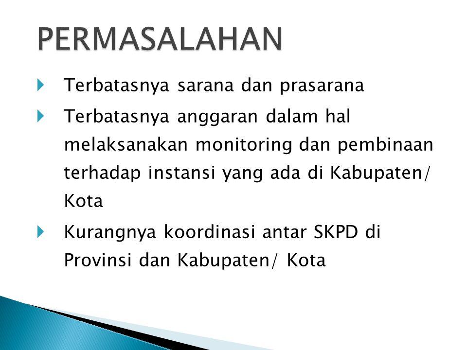  Terbatasnya sarana dan prasarana  Terbatasnya anggaran dalam hal melaksanakan monitoring dan pembinaan terhadap instansi yang ada di Kabupaten/ Kot