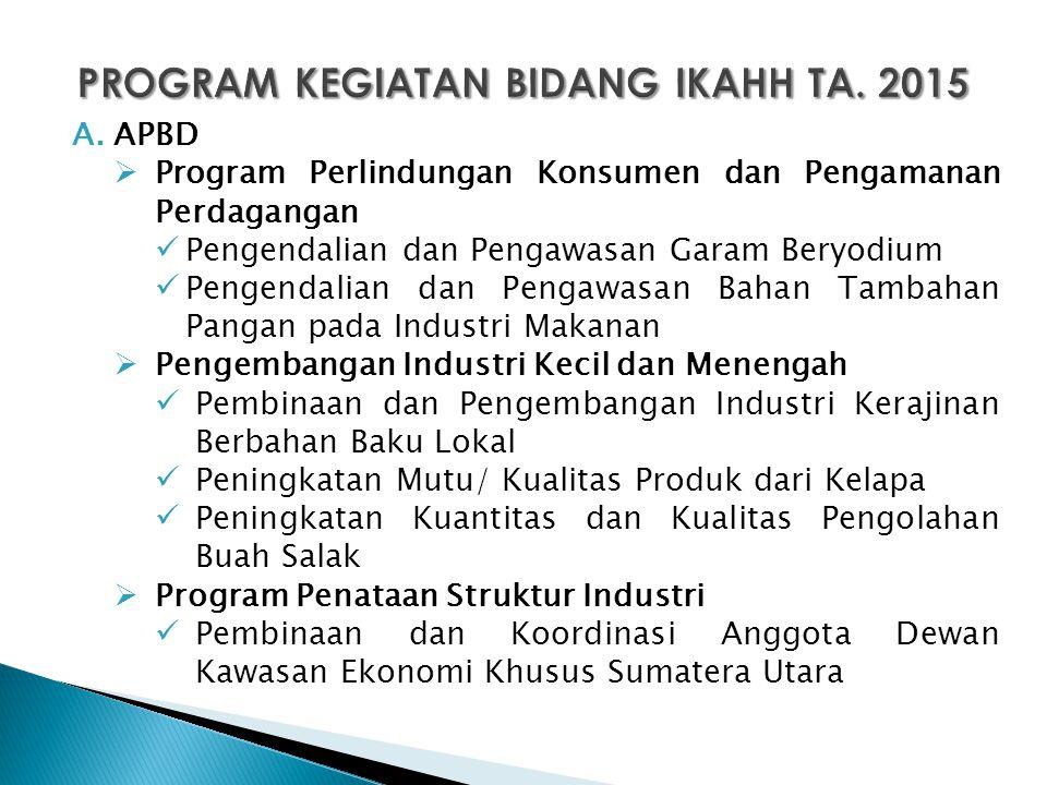 A.APBD  Program Perlindungan Konsumen dan Pengamanan Perdagangan Pengendalian dan Pengawasan Garam Beryodium Pengendalian dan Pengawasan Bahan Tambah