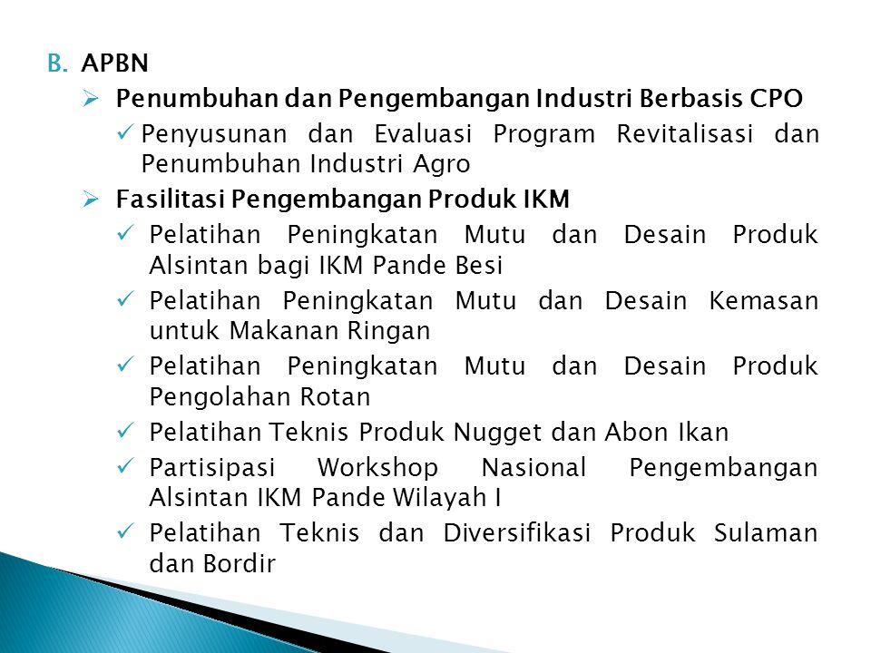 B.APBN  Penumbuhan dan Pengembangan Industri Berbasis CPO Penyusunan dan Evaluasi Program Revitalisasi dan Penumbuhan Industri Agro  Fasilitasi Peng