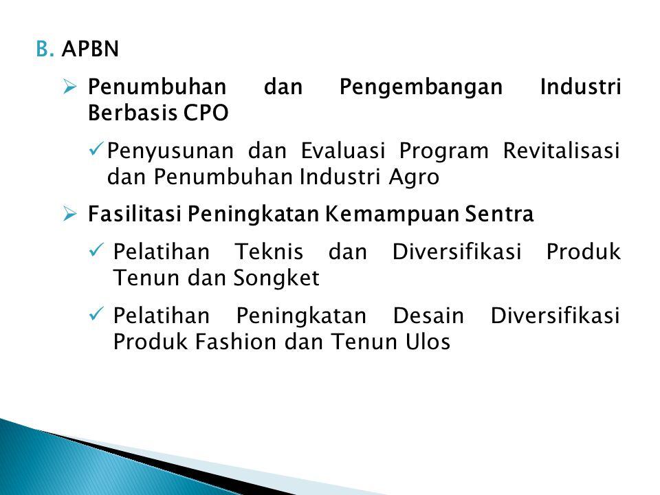 B.APBN  Penumbuhan dan Pengembangan Industri Berbasis CPO Penyusunan dan Evaluasi Program Revitalisasi dan Penumbuhan Industri Agro  Fasilitasi Peni